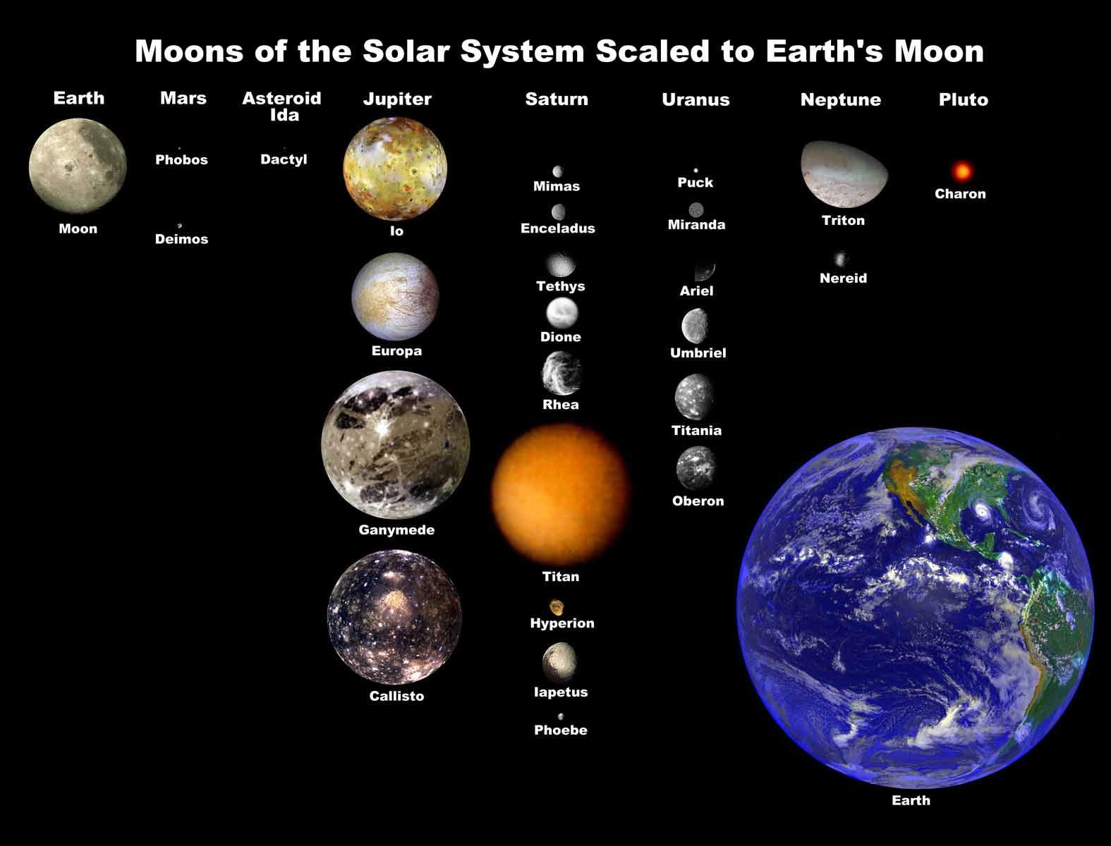 Many_Moons
